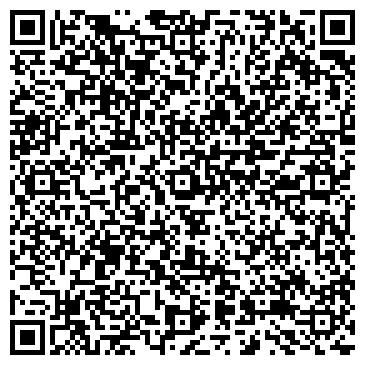 QR-код с контактной информацией организации ИП ГУБЕРНИЯ