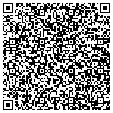 QR-код с контактной информацией организации ГУБЕРНИЯ, ИП