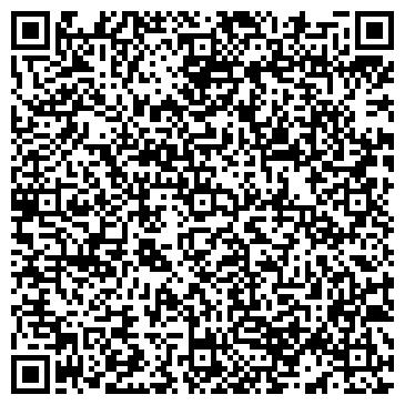 QR-код с контактной информацией организации НЕДВИЖИМОСТЬ ПОДМОСКОВЬЯ