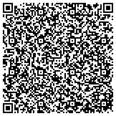 QR-код с контактной информацией организации УПРАВЛЕНИЕ СЕЛЬСКИМ ХОЗЯЙСТВОМ СВАТОВСКОЙ ГОСУДАРСТВЕННОЙ РАЙОННОЙ АДМИНИСТРАЦИИ