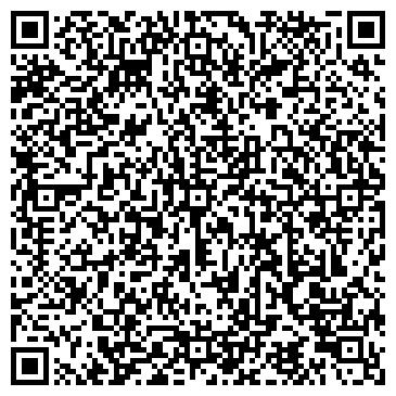 QR-код с контактной информацией организации СВАТОВСКАЯ РАЙОННАЯ ТИПОГРАФИЯ, ОАО
