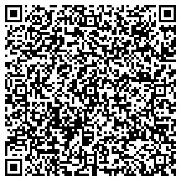 QR-код с контактной информацией организации ПРИВАТБАНК, КБ, РЕШЕТИЛОВСКОЕ ОТДЕЛЕНИЕ