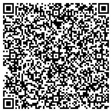 QR-код с контактной информацией организации РЕШЕТИЛОВСКАЯ СЕЛЬХОЗХИМИЯ, ОАО