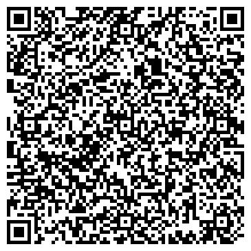QR-код с контактной информацией организации ИНАУДИТ УП
