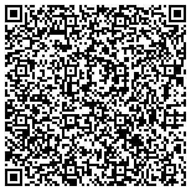 QR-код с контактной информацией организации ГОРОДСКОЕ УПРАВЛЕНИЕ ПЕНСИОННОГО ФОНДА РОССИИ