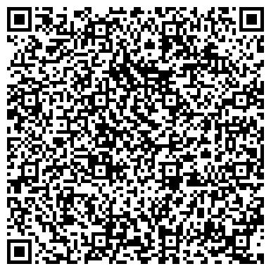 QR-код с контактной информацией организации Детская городская поликлиника