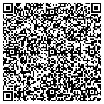 QR-код с контактной информацией организации НЕДВИЖИМОСТЬ КОРПОРАЦИЯ