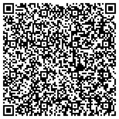 QR-код с контактной информацией организации ПОЛТАВСКАЯ ГОРОДСКАЯ ГОСУДАРСТВЕННАЯ БОЛЬНИЦА ВЕТЕРИНАРНОЙ МЕДИЦИНЫ