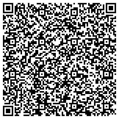 QR-код с контактной информацией организации Сельского поселения Порецкое