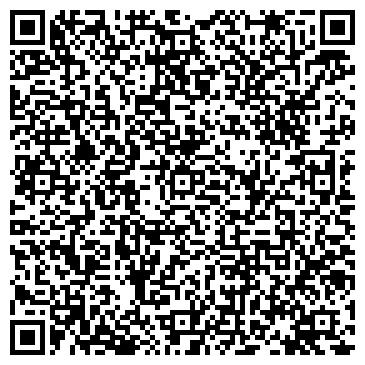 QR-код с контактной информацией организации ЕГОРЬЕВСКИЙ ХЛАДОКОМБИНАТ, ОАО