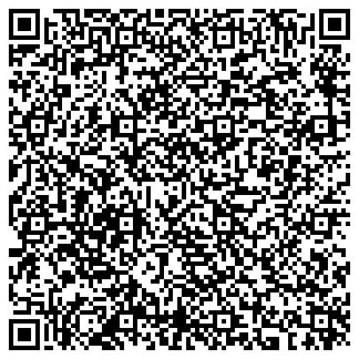 QR-код с контактной информацией организации Правовой отдел Администрации городского округа Павловский Посад