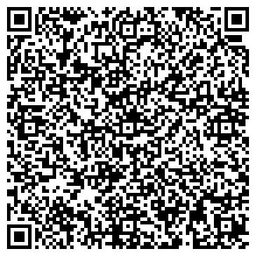 QR-код с контактной информацией организации Информационных ресурсов