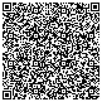 QR-код с контактной информацией организации Культуры, спорта и молодёжной политики