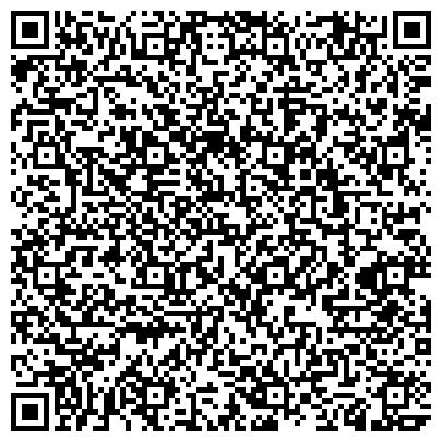 QR-код с контактной информацией организации Управление по культуре, спорту и работе с молодежью