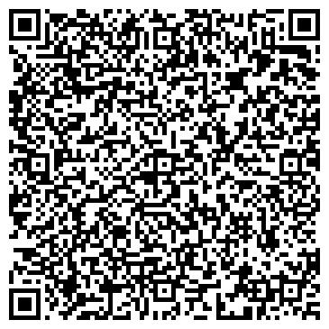 QR-код с контактной информацией организации Отдел информатизации