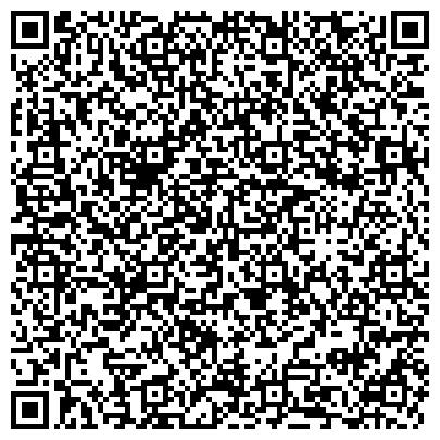 QR-код с контактной информацией организации Отдел мобилизационной работы и секретного делопроизводства