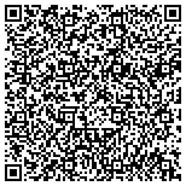 QR-код с контактной информацией организации Отдел по инвестиционной политике и рекламе