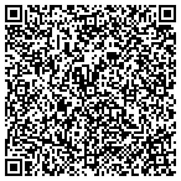 QR-код с контактной информацией организации ОДЕССКИЙ НИИ СТОМАТОЛОГИИ, ГП