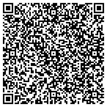 QR-код с контактной информацией организации Отдел по управению муниципальным имуществом