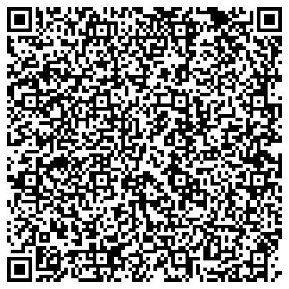 QR-код с контактной информацией организации По вопросам экономики