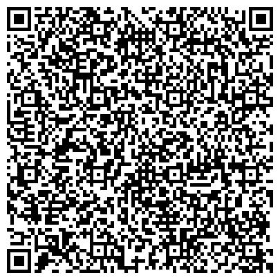 QR-код с контактной информацией организации По инвестиционной политике, рекламе и информатизации