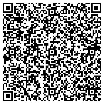 QR-код с контактной информацией организации Потребительского рынка и защиты прав потребителей