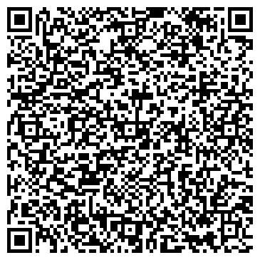 QR-код с контактной информацией организации ЭНЕРГОСБЕРЕГАЮЩИЕ ТЕХНОЛОГИИ