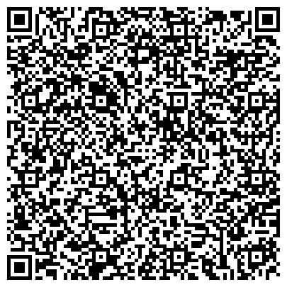 QR-код с контактной информацией организации ИНСТИТУТ ПРОБЛЕМ РЫНКА И ЭКОНОМИКО-ЭКОЛОГИЧЕСКИХ ИССЛЕДОВАНИЙ НАН УКРАИНЫ, ГП