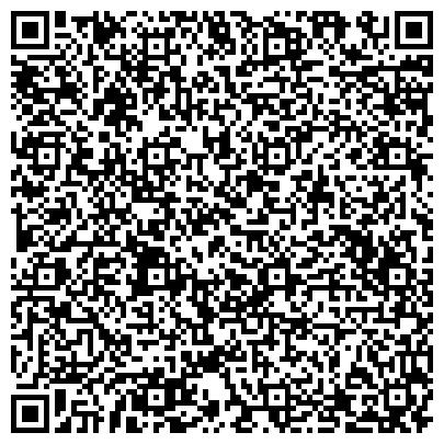 QR-код с контактной информацией организации ФИЗИКО-ХИМИЧЕСКИЙ ИНСТИТУТ ЗАЩИТЫ ОКРУЖАЮЩЕЙ СРЕДЫ И ЧЕЛОВЕКА, ГП
