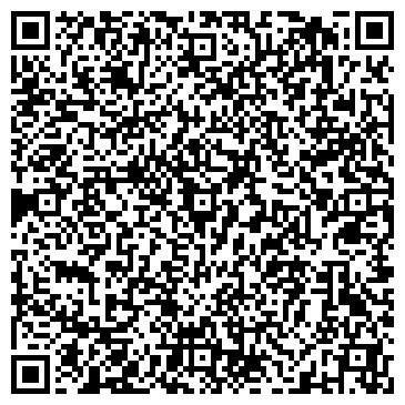 QR-код с контактной информацией организации НОВОАРХАНГЕЛЬСКИЙ СЫРЗАВОД, ОАО