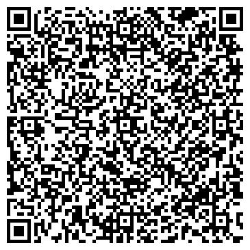 QR-код с контактной информацией организации НОВООДЕССКАЯ РАЙГОСАДМИНИСТРАЦИЯ