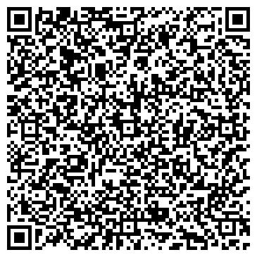 QR-код с контактной информацией организации НАЧАЛЬНАЯ ШКОЛА - ДЕТСКИЙ САД