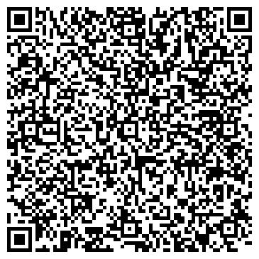 QR-код с контактной информацией организации НОВОКАХОВСКАЯ ГОРОДСКАЯ ТИПОГРАФИЯ, КП