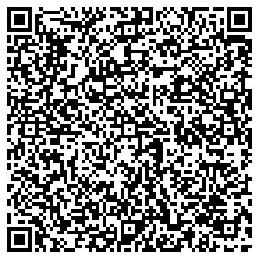 QR-код с контактной информацией организации ПРЕМИУМПАК УКРАИНА, ООО