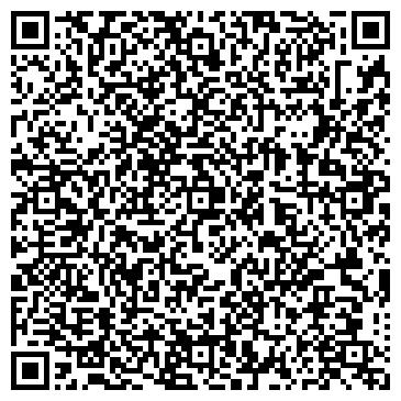 QR-код с контактной информацией организации УКРНИИПИТТ ИМ.Л.ПОГОРЕЛОГО, МИРГОРОДСКИЙ ФИЛИАЛ