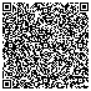 QR-код с контактной информацией организации ВОЕННО-ПРОМЫШЛЕННЫЙ БАНК АКБ