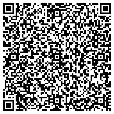 QR-код с контактной информацией организации ИМЭКСБАНК, АКБ, МАКЕЕВСКИЙ ФИЛИАЛ