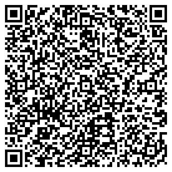 QR-код с контактной информацией организации ФЕДЮКОВСКАЯ СРЕДНЯЯ ШКОЛА