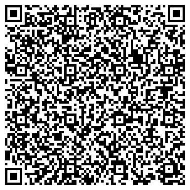 QR-код с контактной информацией организации РОССИЙСКИЙ УНИВЕРСИТЕТ КООПЕРАЦИИ