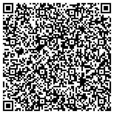 QR-код с контактной информацией организации ИП РЕМОНТ ГЕНЕРАТОРОВ И СТАРТЕРОВ
