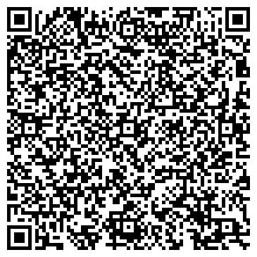 QR-код с контактной информацией организации Имущественных и земельных отношений