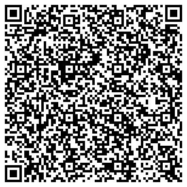 QR-код с контактной информацией организации По обеспечению социальных гарантий и охране труда