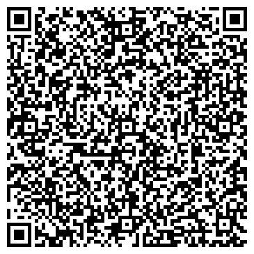 QR-код с контактной информацией организации По образованию и делам молодёжи