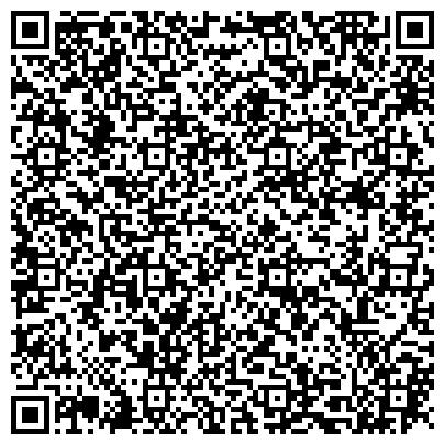QR-код с контактной информацией организации По организационной работе, развитию информационных технологий и массовых коммуникаций