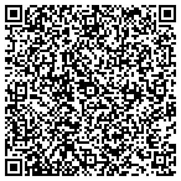 QR-код с контактной информацией организации АКСЫЙСКИЙ РАЙОННЫЙ ГОСУДАРСТВЕННЫЙ АРХИВ