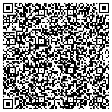 QR-код с контактной информацией организации Потребительского рынка, услуг и развития предпринимательства