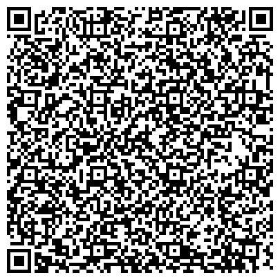 QR-код с контактной информацией организации Отдел лицензионно-разрешительной работы и контроля за частной детективной и охранной деятельностью