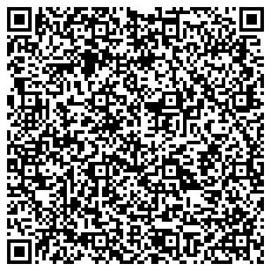 QR-код с контактной информацией организации Наро-Фоминское ПАТП, ГУП