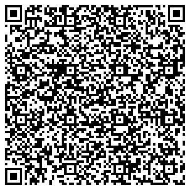 """QR-код с контактной информацией организации ЧОУ УНИВЕРСИТЕТ """"СИНЕРГИЯ"""""""