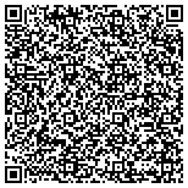 QR-код с контактной информацией организации По здравоохранению и социальным вопросам